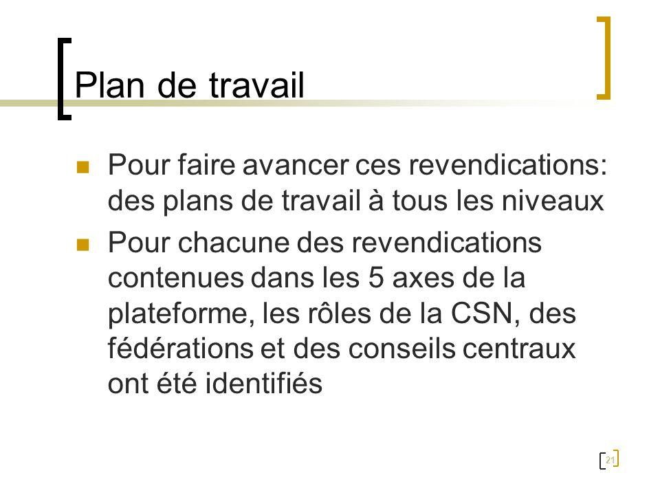 Plan de travail Pour faire avancer ces revendications: des plans de travail à tous les niveaux.
