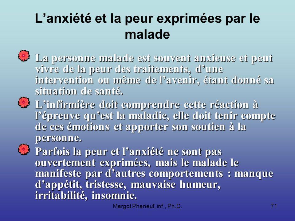 L'anxiété et la peur exprimées par le malade