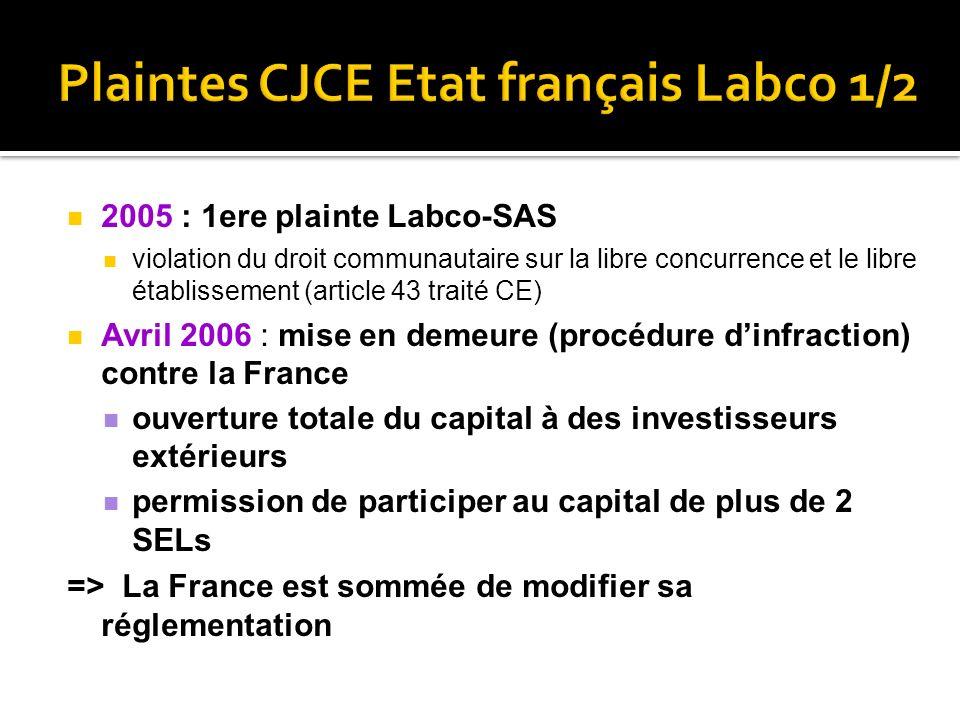 Plaintes CJCE Etat français Labco 1/2
