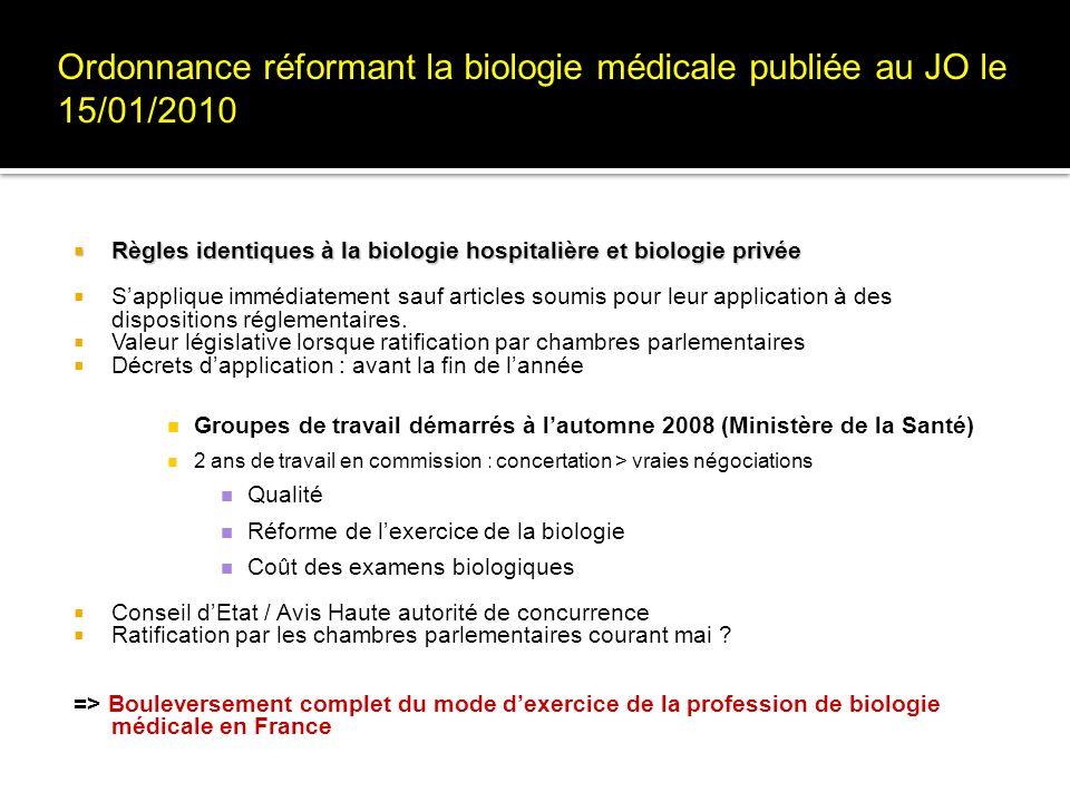 Ordonnance réformant la biologie médicale publiée au JO le 15/01/2010