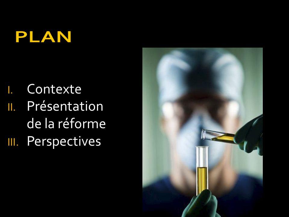 Contexte Présentation de la réforme Perspectives