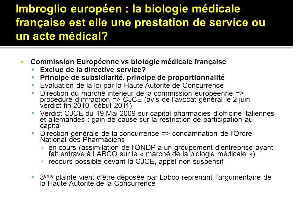 Imbroglio européen : la biologie médicale française est elle une prestation de service ou un acte médical
