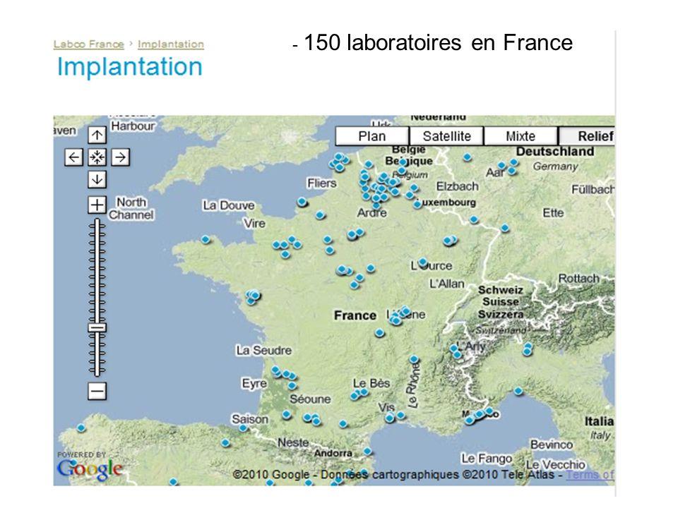 150 laboratoires en France
