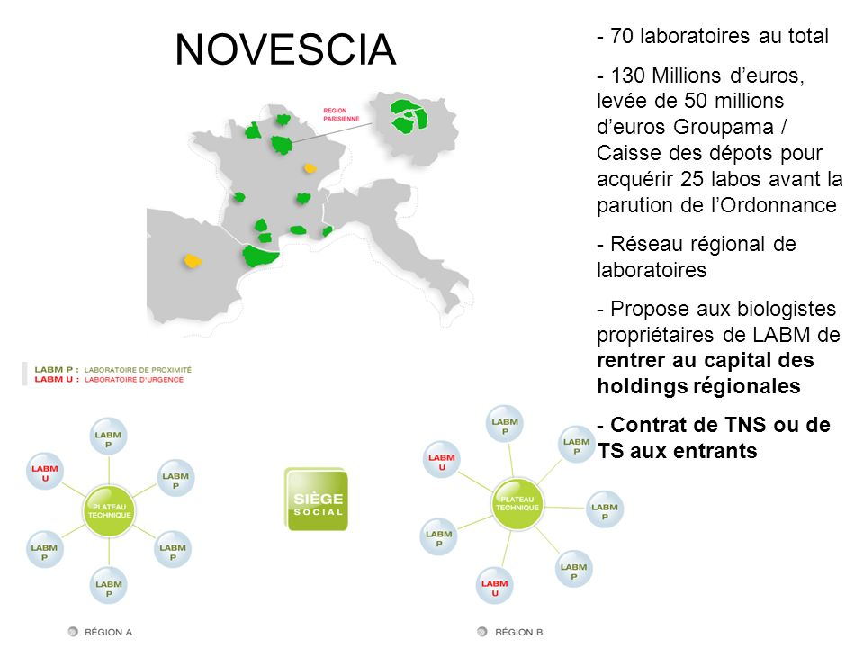 NOVESCIA 70 laboratoires au total