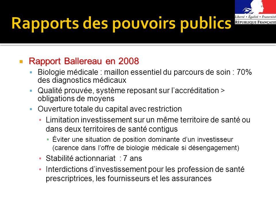 Rapports des pouvoirs publics