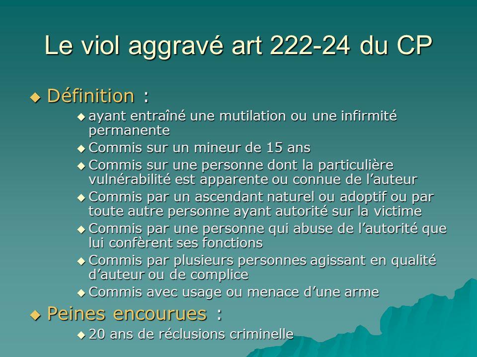 Le viol aggravé art 222-24 du CP