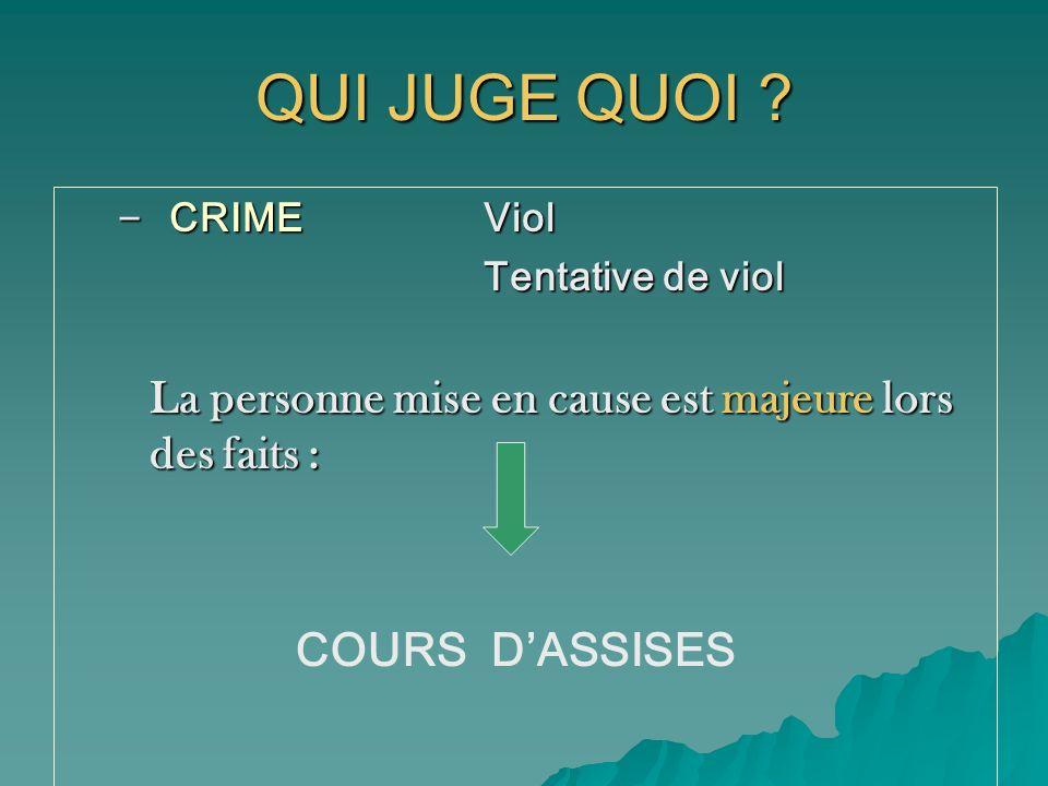 QUI JUGE QUOI COURS D'ASSISES CRIME Viol Tentative de viol