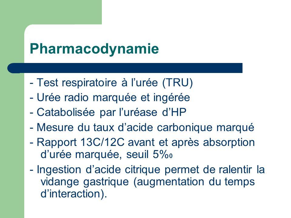 Pharmacodynamie - Test respiratoire à l'urée (TRU)
