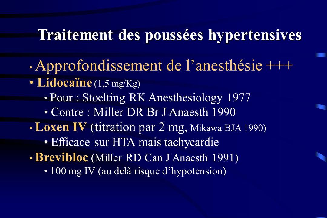 Traitement des poussées hypertensives