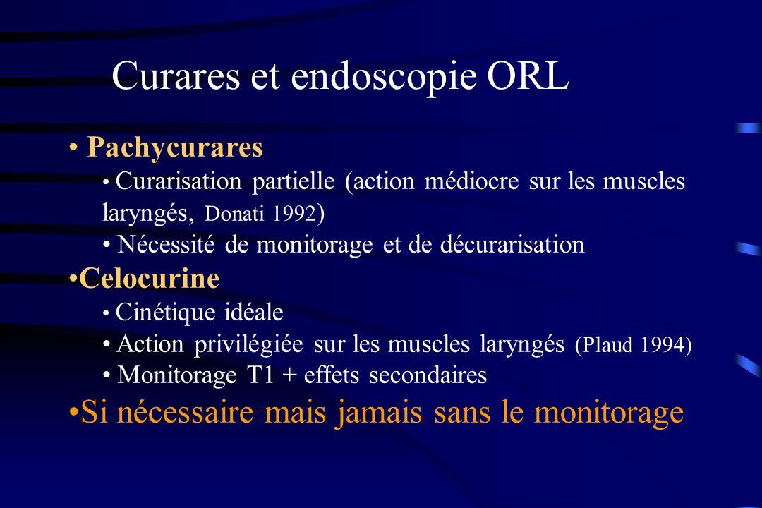 Curares et endoscopie ORL