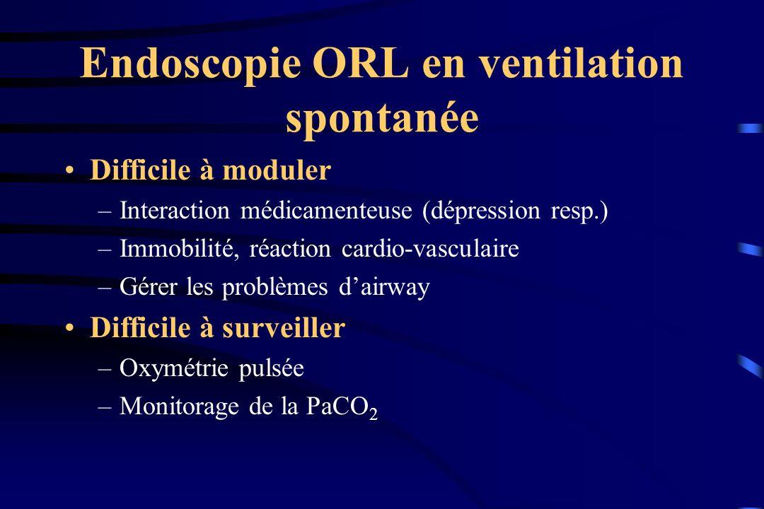 Endoscopie ORL en ventilation spontanée