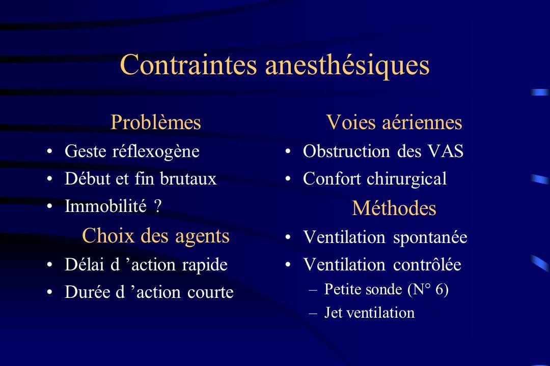 Contraintes anesthésiques