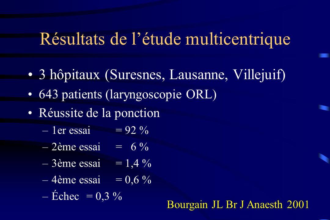 Résultats de l'étude multicentrique