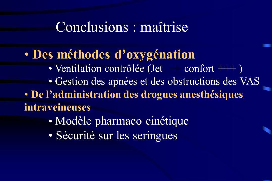 Conclusions : maîtrise