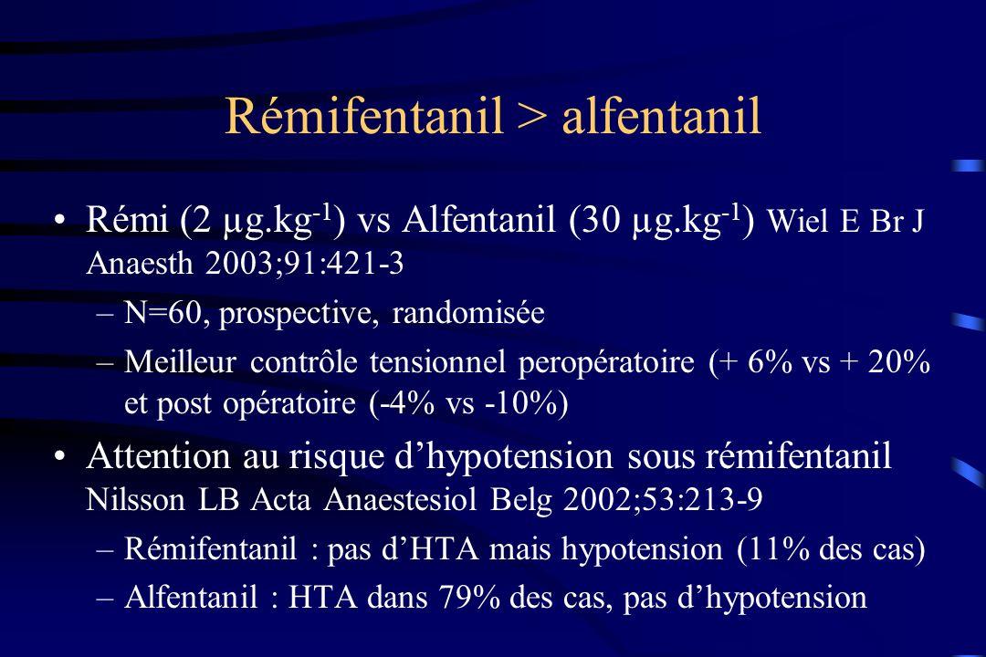 Rémifentanil > alfentanil
