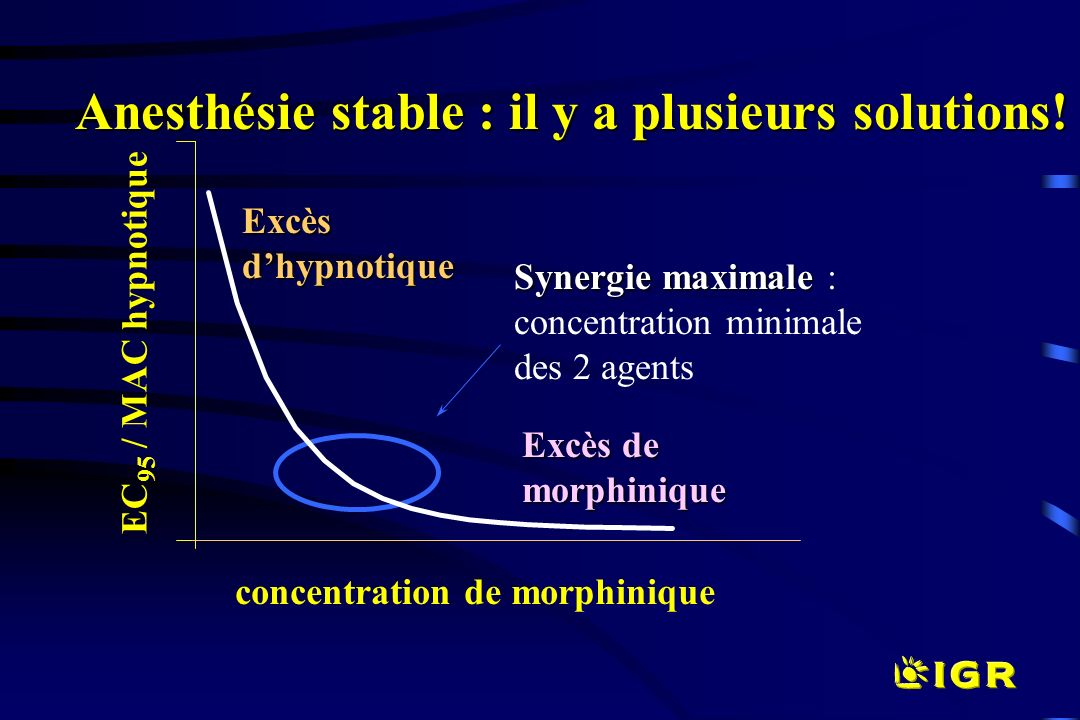 Anesthésie stable : il y a plusieurs solutions!