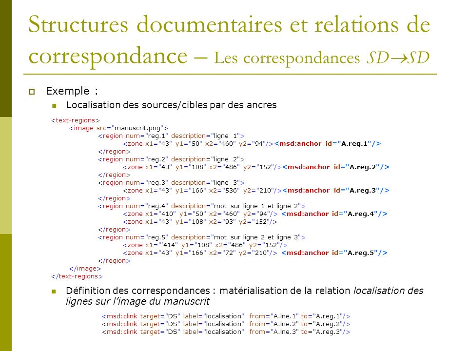 Structures documentaires et relations de correspondance – Les correspondances SDSD