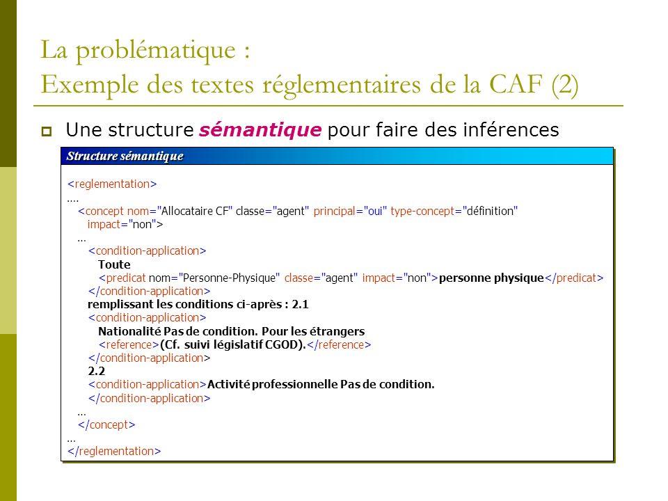 La problématique : Exemple des textes réglementaires de la CAF (2)