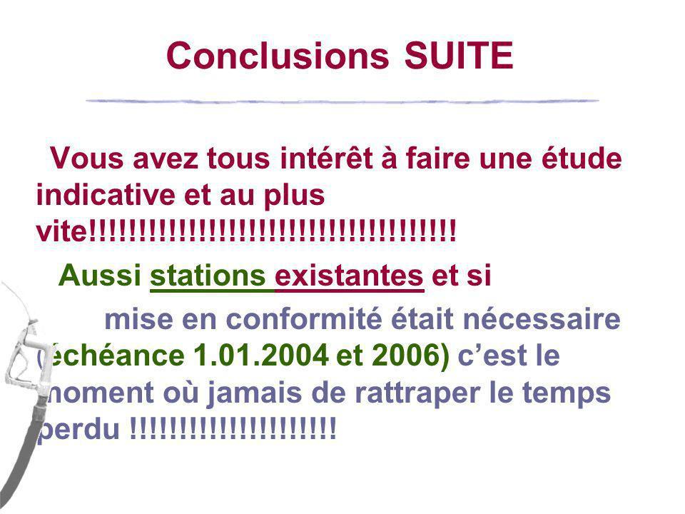 Conclusions SUITE Vous avez tous intérêt à faire une étude indicative et au plus vite!!!!!!!!!!!!!!!!!!!!!!!!!!!!!!!!!!!!!