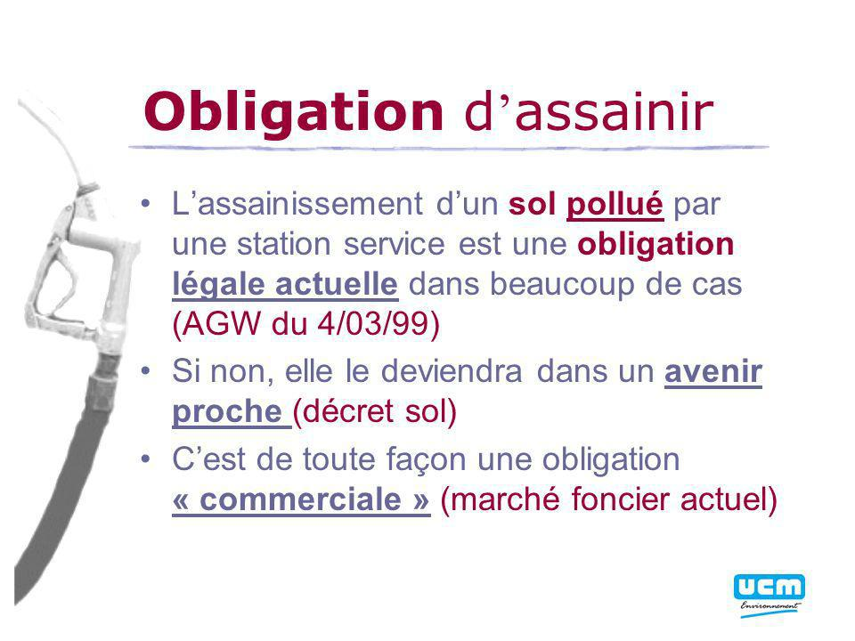 Obligation d'assainir