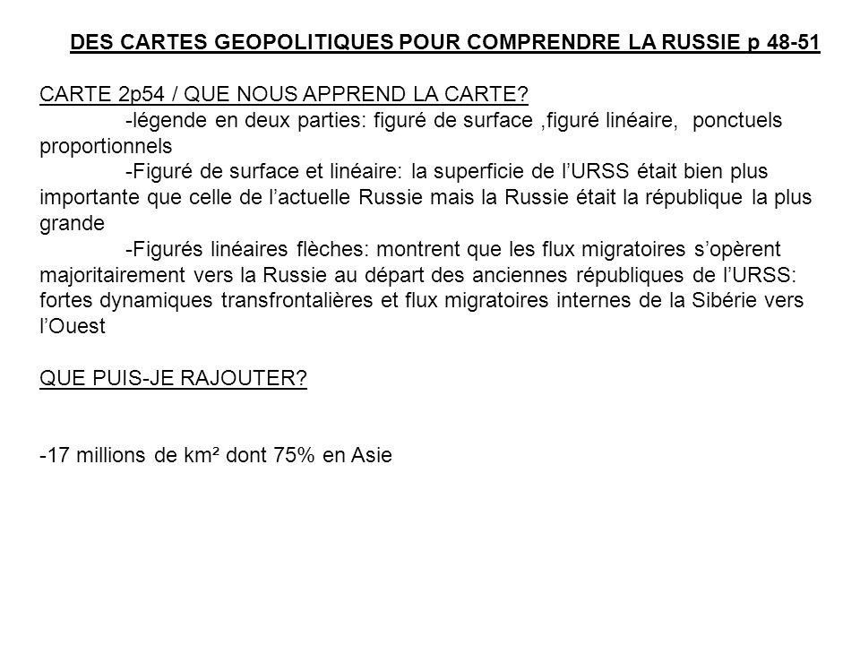 DES CARTES GEOPOLITIQUES POUR COMPRENDRE LA RUSSIE p 48-51
