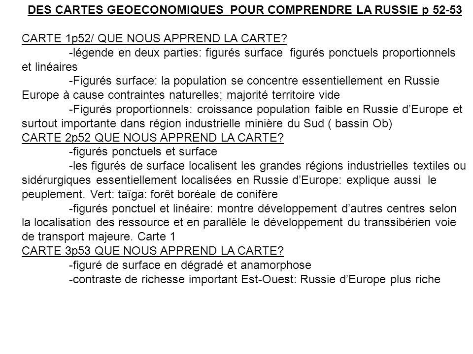 DES CARTES GEOECONOMIQUES POUR COMPRENDRE LA RUSSIE p 52-53