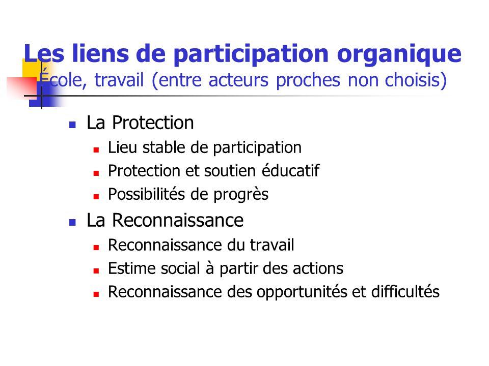 Les liens de participation organique École, travail (entre acteurs proches non choisis)