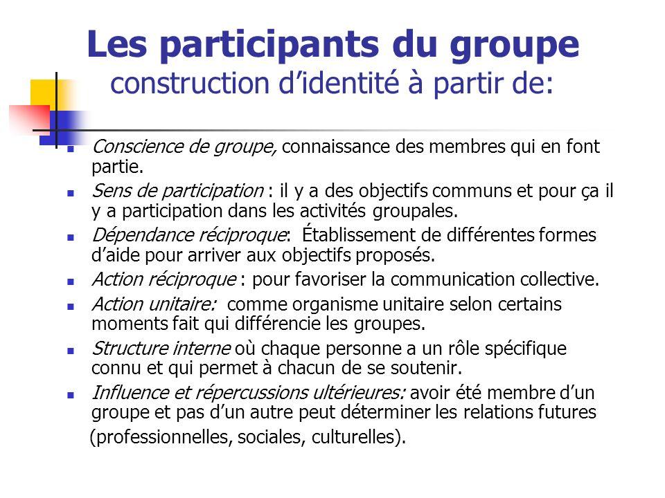 Les participants du groupe construction d'identité à partir de: