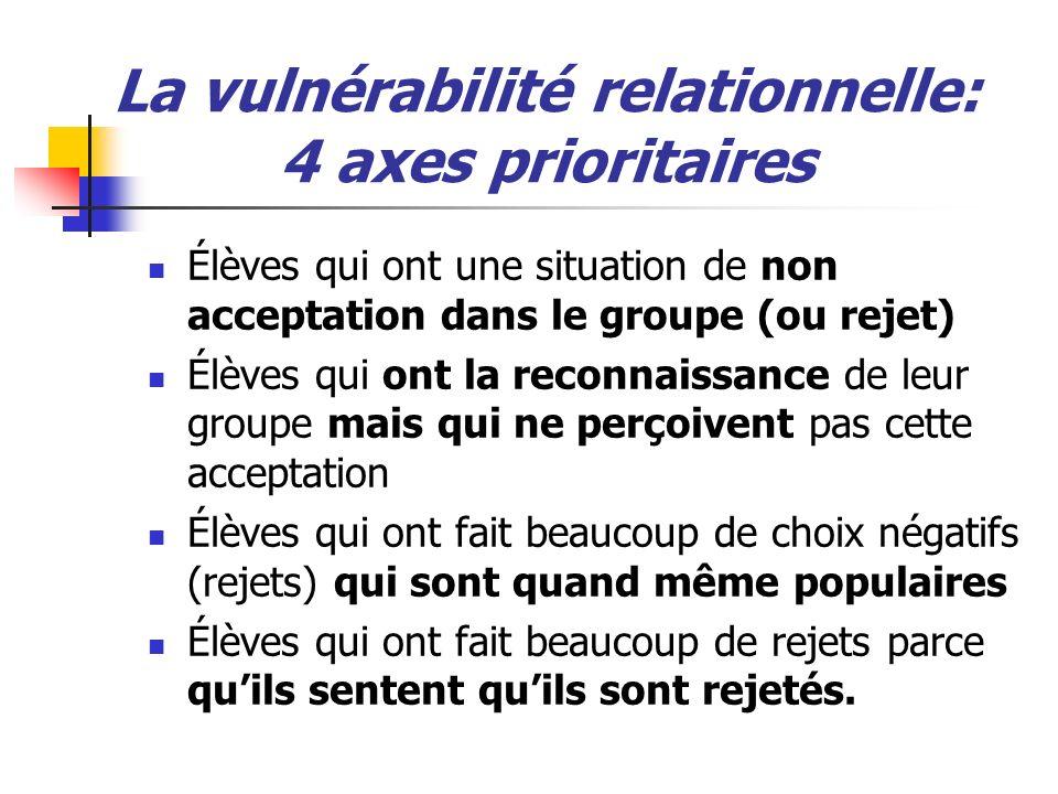 La vulnérabilité relationnelle: 4 axes prioritaires