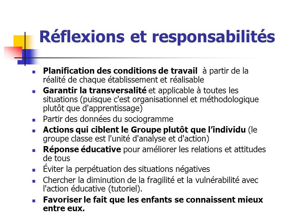 Réflexions et responsabilités