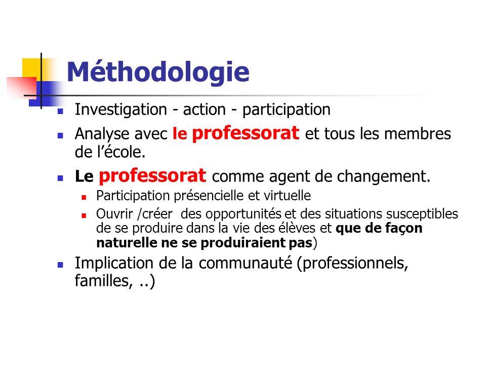 Méthodologie Investigation - action - participation
