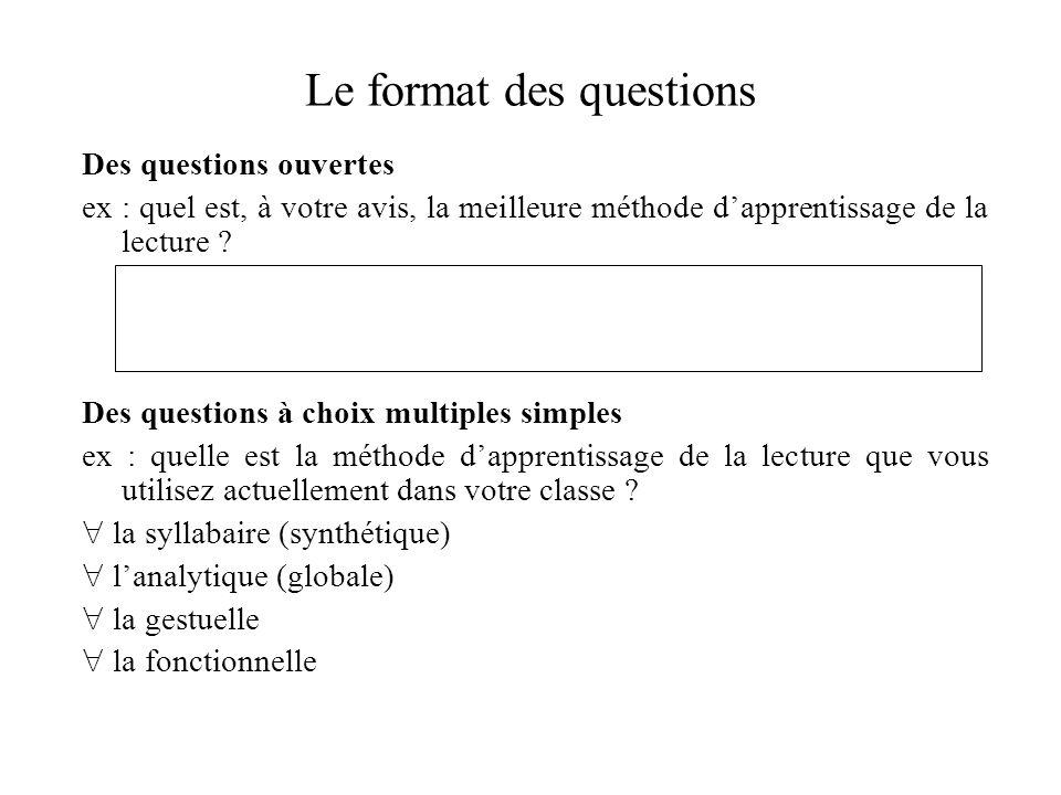 Le format des questions