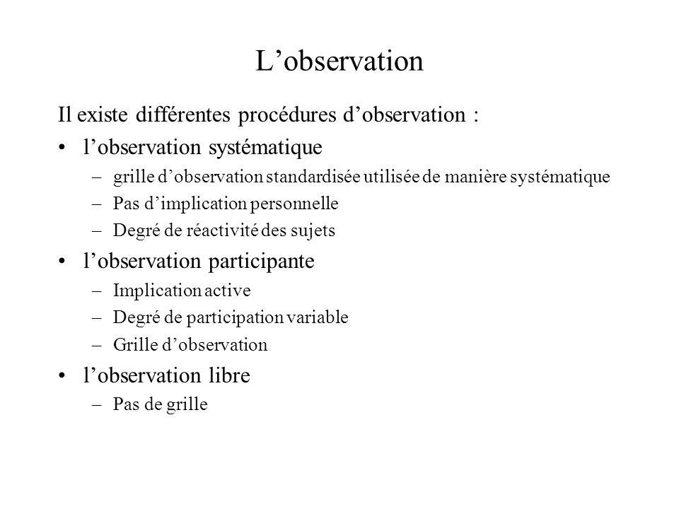 L'observation Il existe différentes procédures d'observation :