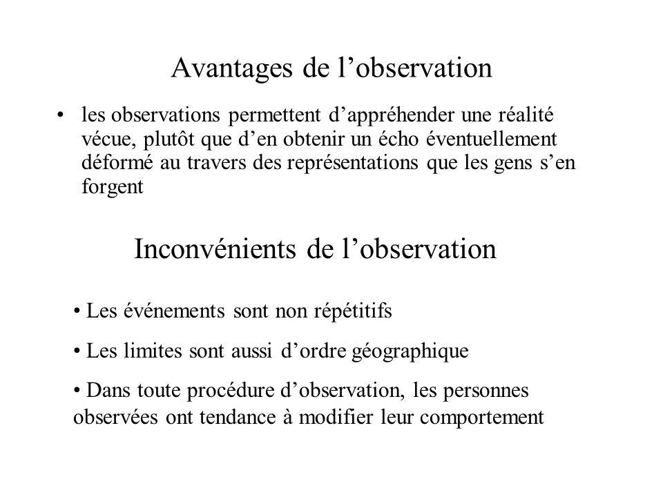 Avantages de l'observation
