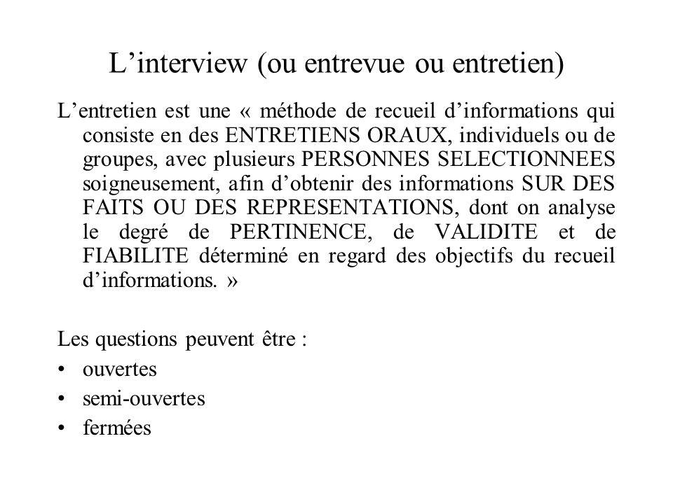 L'interview (ou entrevue ou entretien)