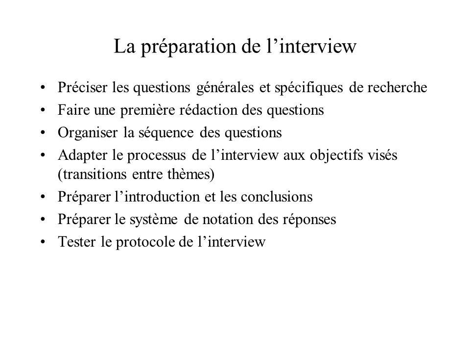 La préparation de l'interview