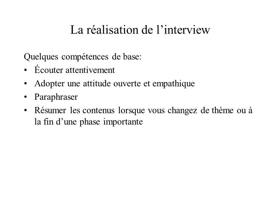 La réalisation de l'interview
