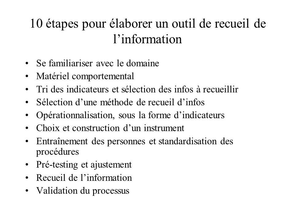 10 étapes pour élaborer un outil de recueil de l'information