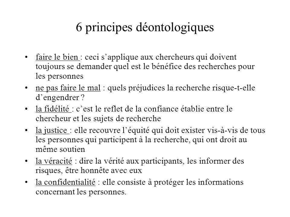 6 principes déontologiques