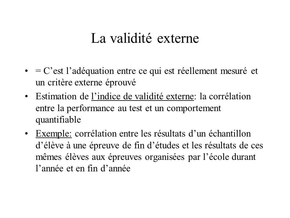 La validité externe = C'est l'adéquation entre ce qui est réellement mesuré et un critère externe éprouvé.
