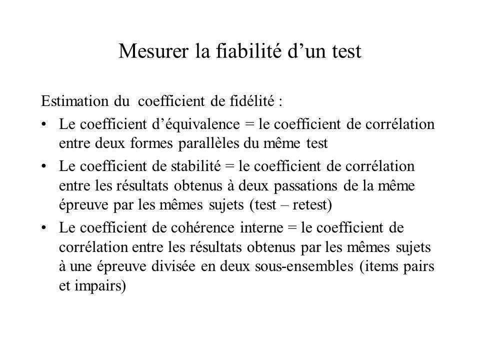 Mesurer la fiabilité d'un test