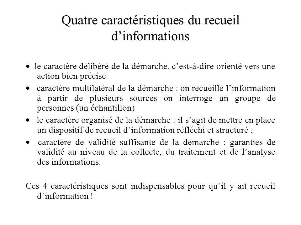 Quatre caractéristiques du recueil d'informations