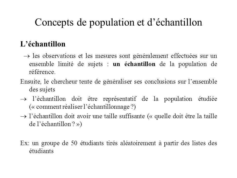 Concepts de population et d'échantillon