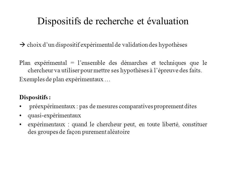 Dispositifs de recherche et évaluation