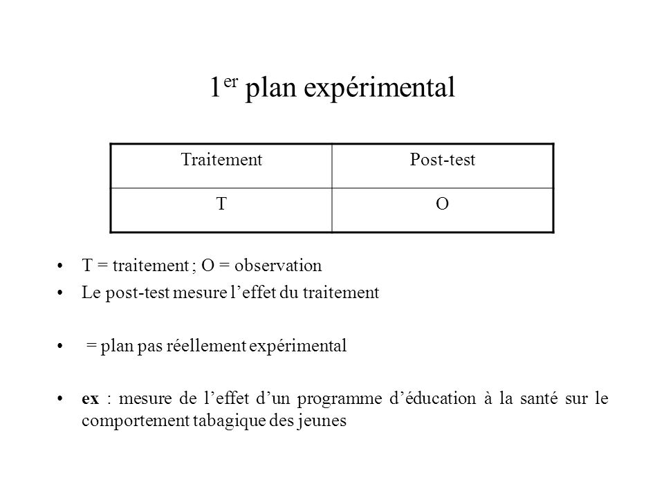 1er plan expérimental T = traitement ; O = observation