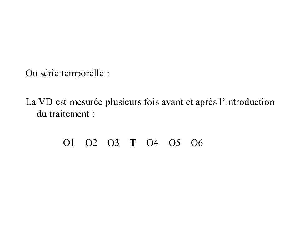 Ou série temporelle : La VD est mesurée plusieurs fois avant et après l'introduction du traitement :
