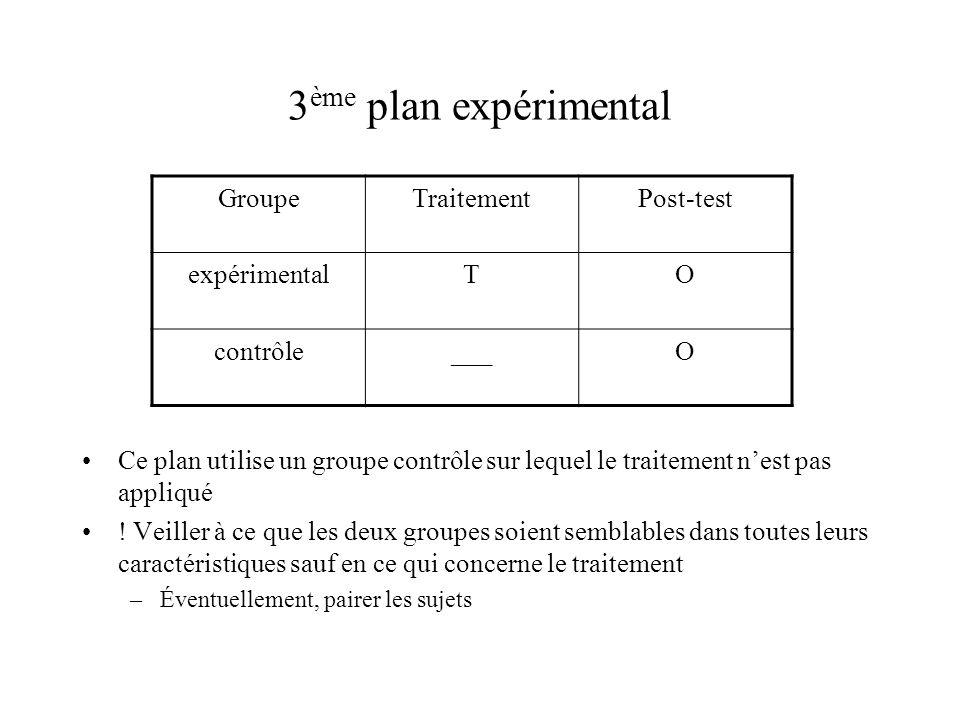 3ème plan expérimental Groupe Traitement Post-test expérimental T O