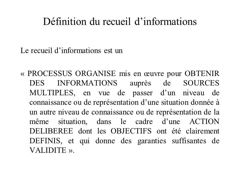 Définition du recueil d'informations