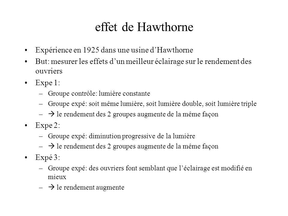 effet de Hawthorne Expérience en 1925 dans une usine d'Hawthorne