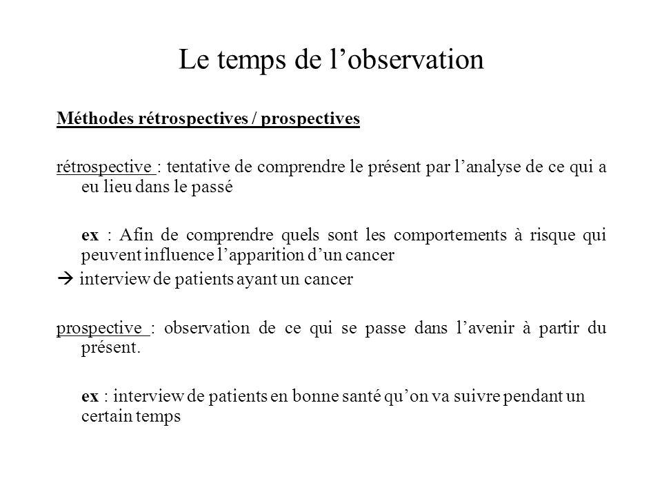 Le temps de l'observation